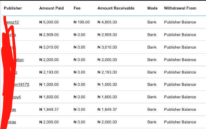 IntechAds payment proof